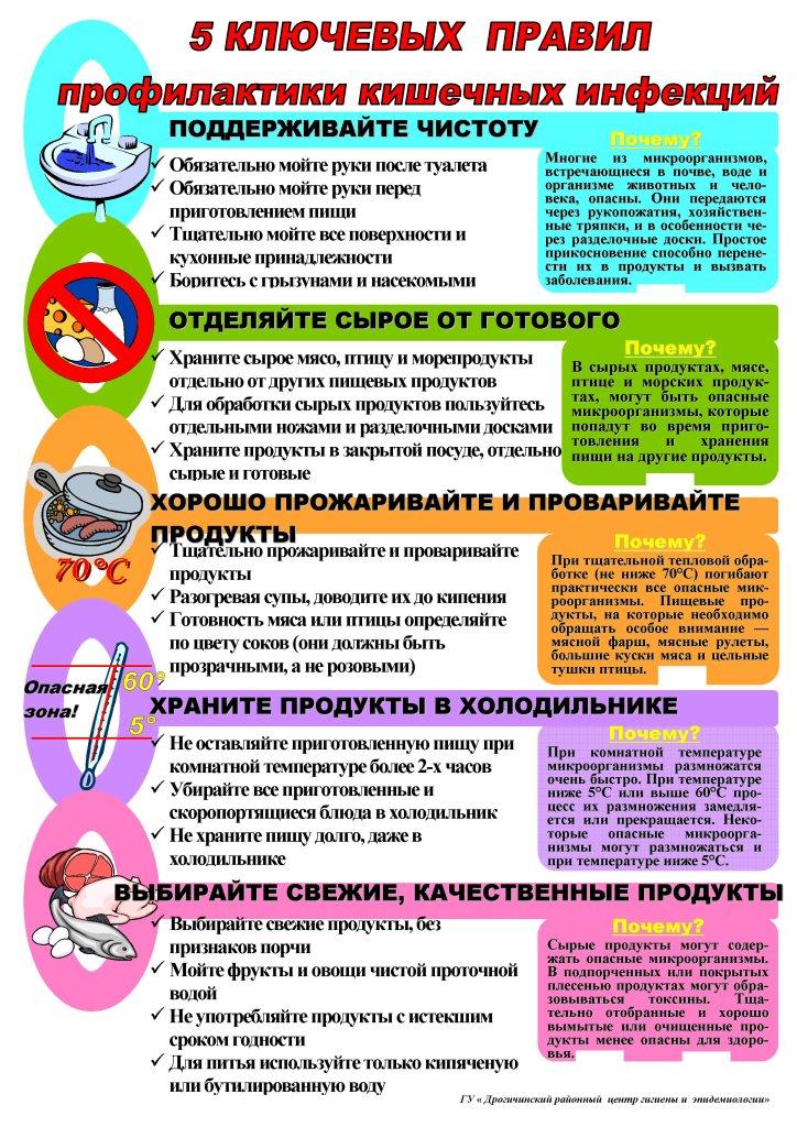Pamyatka_5_pravil_Drogichin_3_